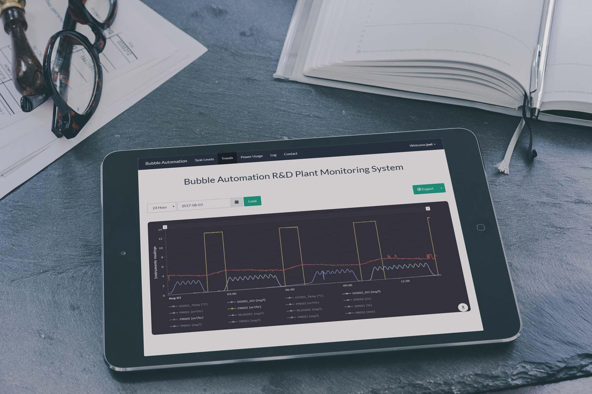 pymodbus-trends-tablet